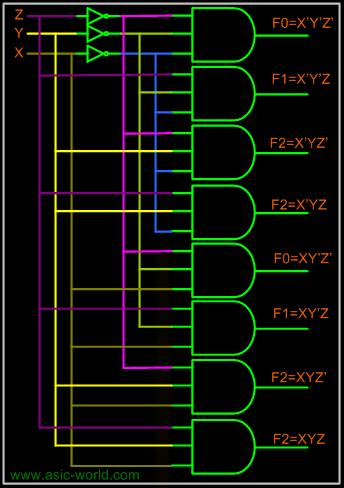 kod çözücü decoder