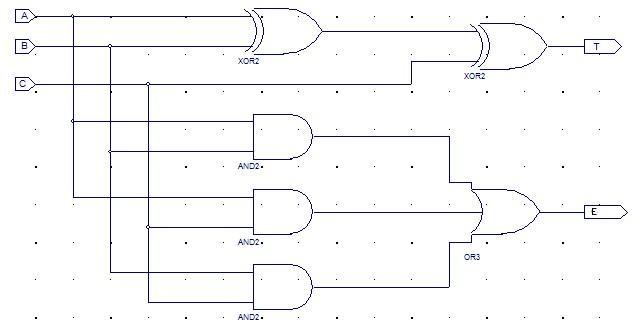 tam toplayıcı devrenin özel veya xor ile tasarımı