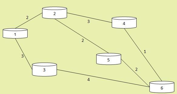 distance_vector_mesafe_vektoru.jpg