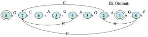 reverse_factoring_algo5